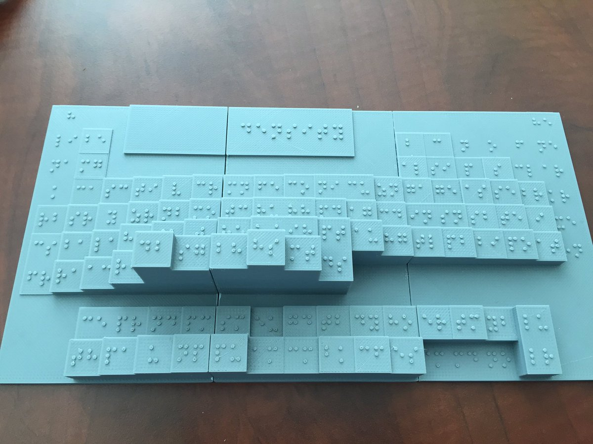 Adam wilton on twitter 3dprint of periodic table wbraille 3d printed periodic table with braille labels the height of each tile on the table gamestrikefo Gallery