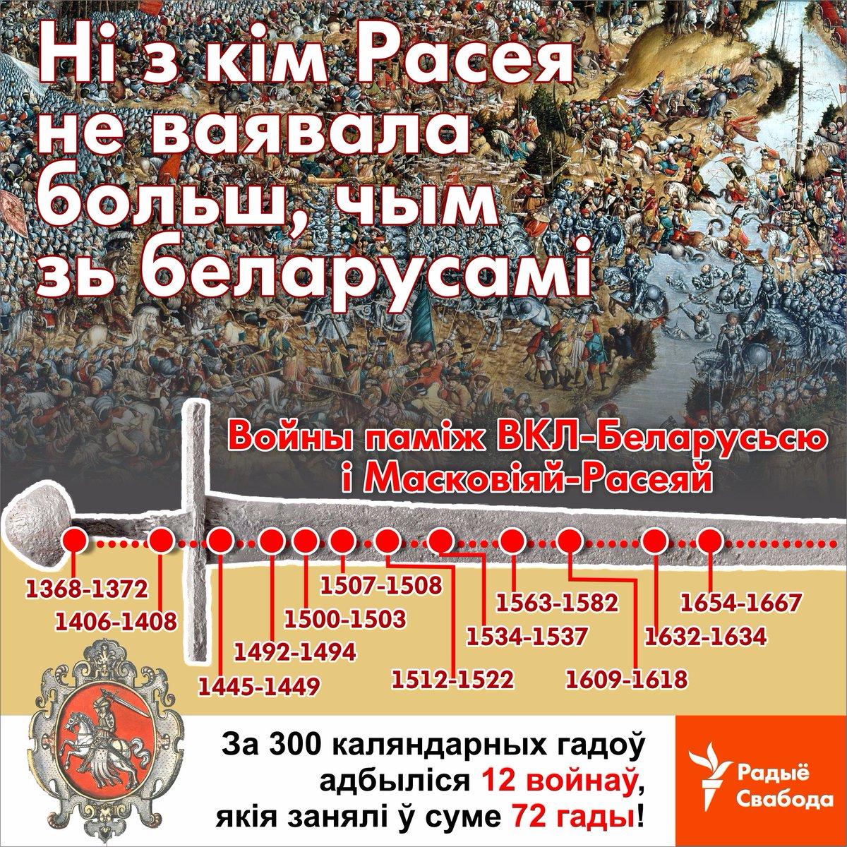 Вступила в силу новая Военная доктрина Беларуси - Цензор.НЕТ 6502