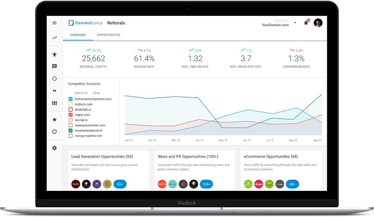 DemandJump: Predictive Marketing and Competitive Intellig https://t.co/Ed3QMwkJ9d #advertising #content #marketing https://t.co/FheVemIRJs