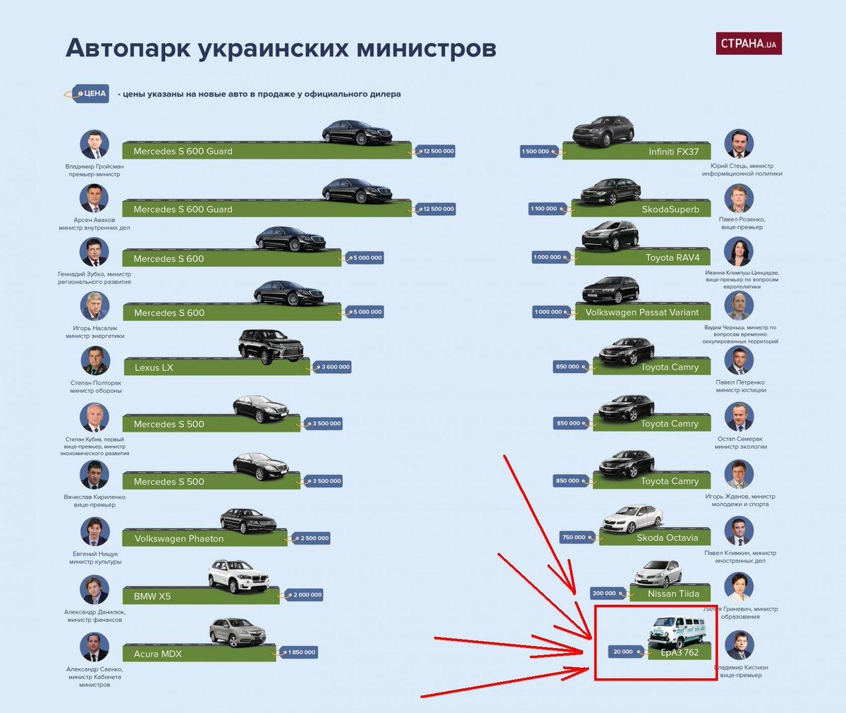 Для разведчиков 30-й ОМБ 1-го батальона, которые находятся на передней линии обороны, нужна машина, - волонтер Юлия Толмачева - Цензор.НЕТ 1100