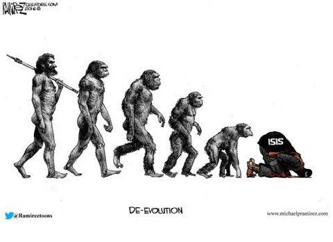 """filip dewinter no twitter: """"#darwin na de evolutie van de mens nu de"""