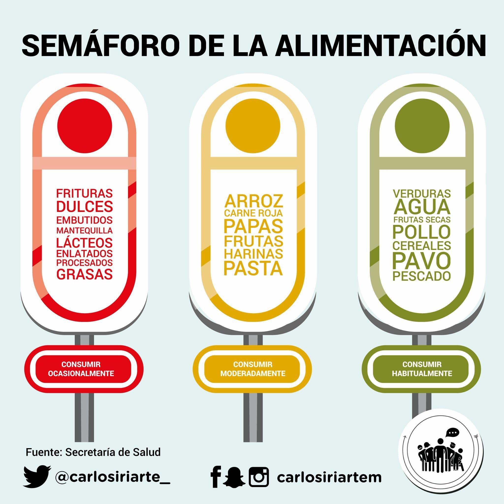 Carlos Iriarte on Twitter: