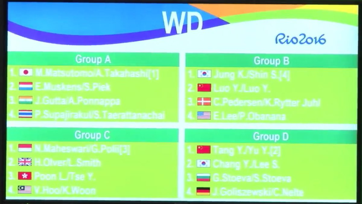 BWF Calendar Event [update tournament, news, issues, results, ranking, etc]