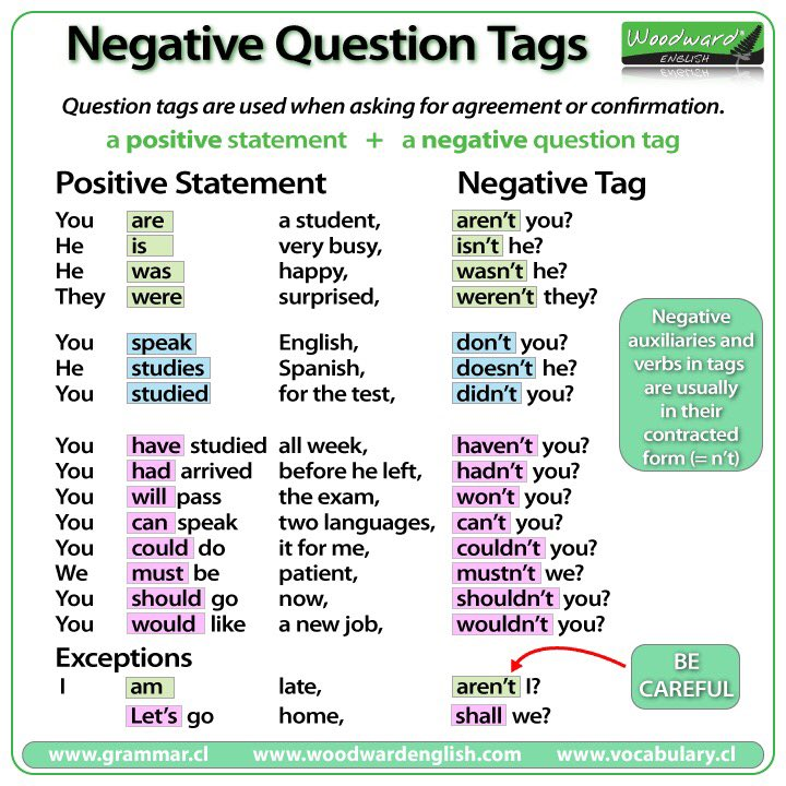 Liza Acuna On Twitter Cele5 Check These Charts 4 Tag Questions