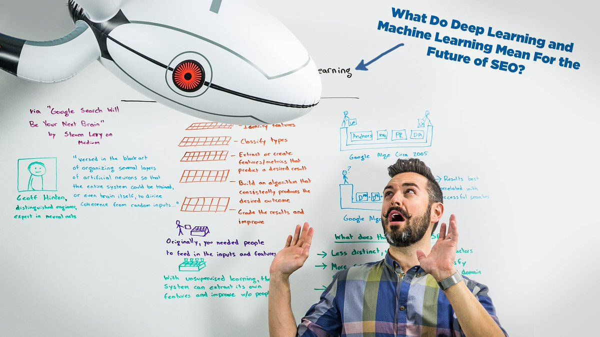What Deep Learning and Machine Learning Mean For the Future of SEO