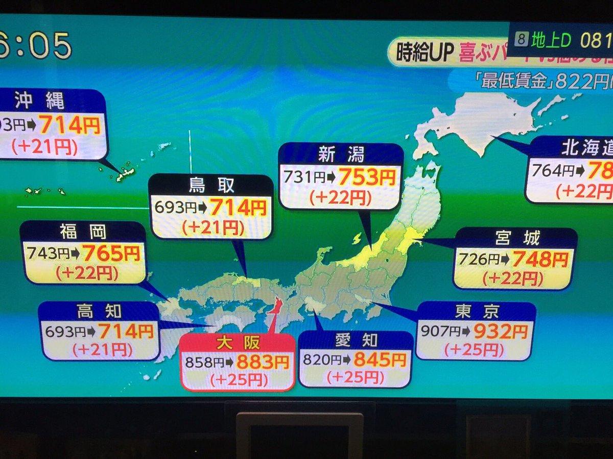 【朗報】バイトの最低時給が、20円も上がったみたいですよ!