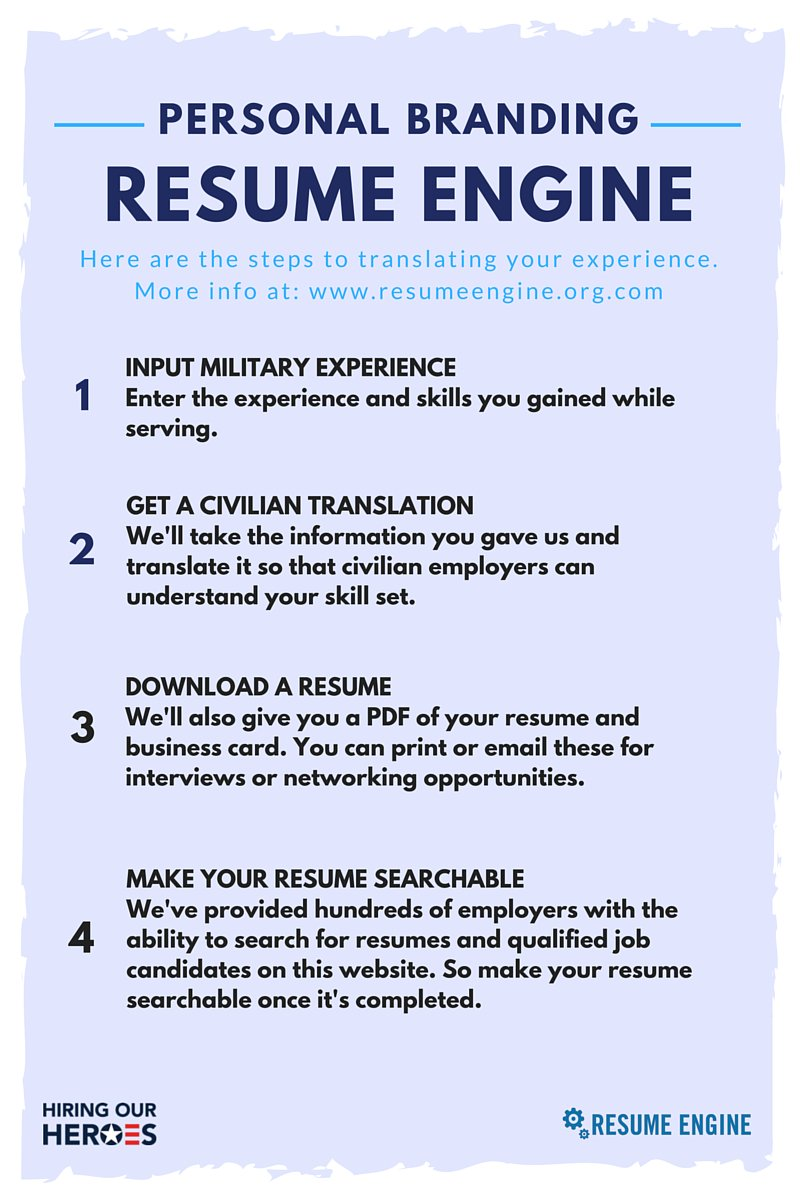 resume Resume Engine hiring our heroes on twitter resume engine helps to translate your military experience get you hired more here httpst co8