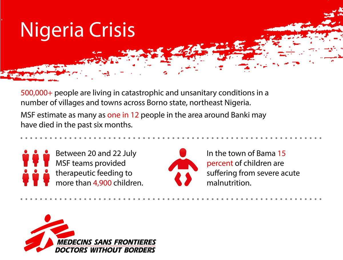 Reportedly On Twitter Stats From Doctors Without Borders MSF