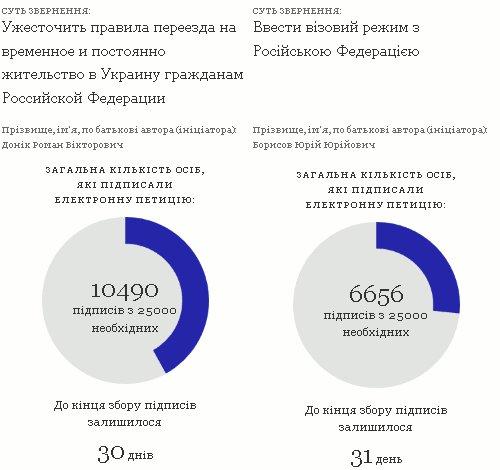 Полиция задержала в Одессе двух боевиков, граждан России - Цензор.НЕТ 828