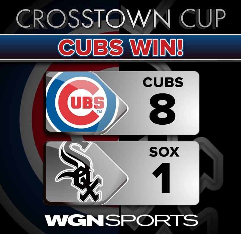 Chicago Cubs beat the White Sox 8-1 in Game 3of Crosstown Cup