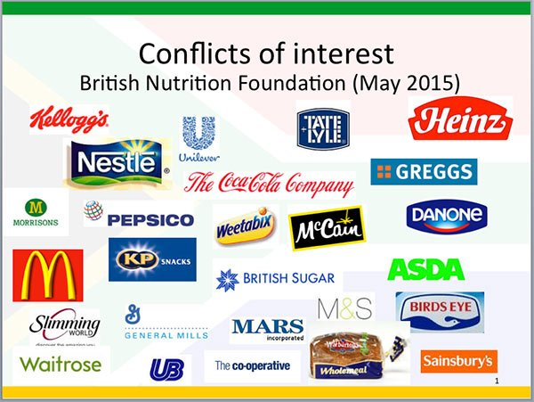 British Nutrition Foundation conflicts of interest  Cob7sg7XYAA-1sI