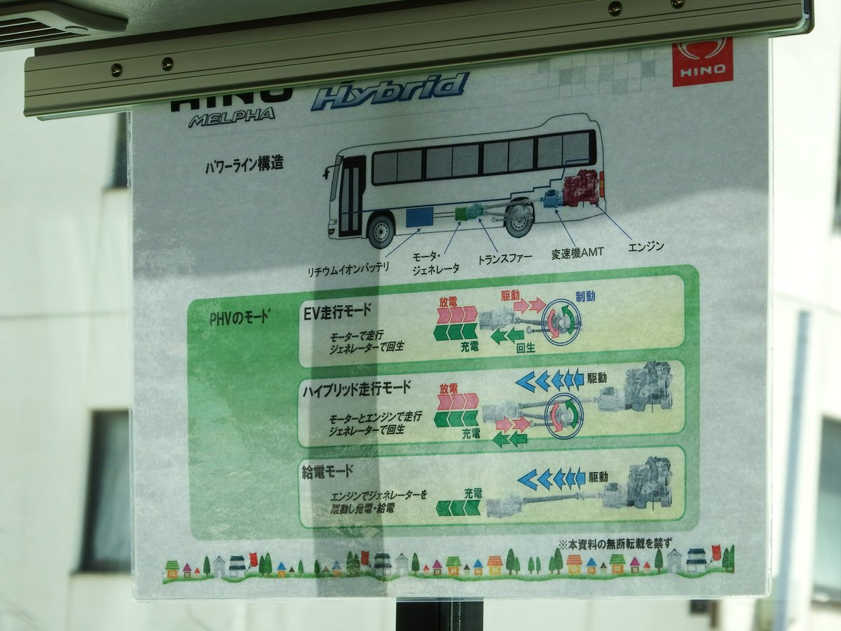 """いとてつ on Twitter: """"メルファPHV車内。 緑系のシートで明るい ..."""