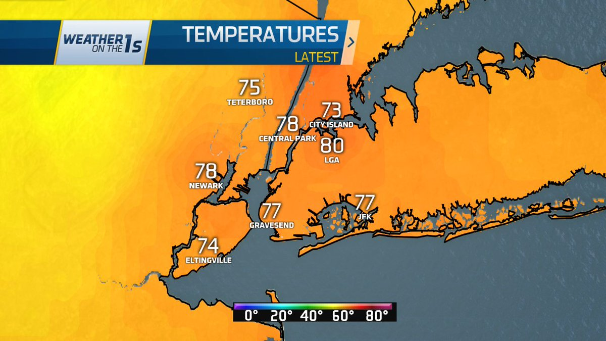 7 AM Temperatures: Mid 70s to low 80s already. Expect a high again in the low 90s.