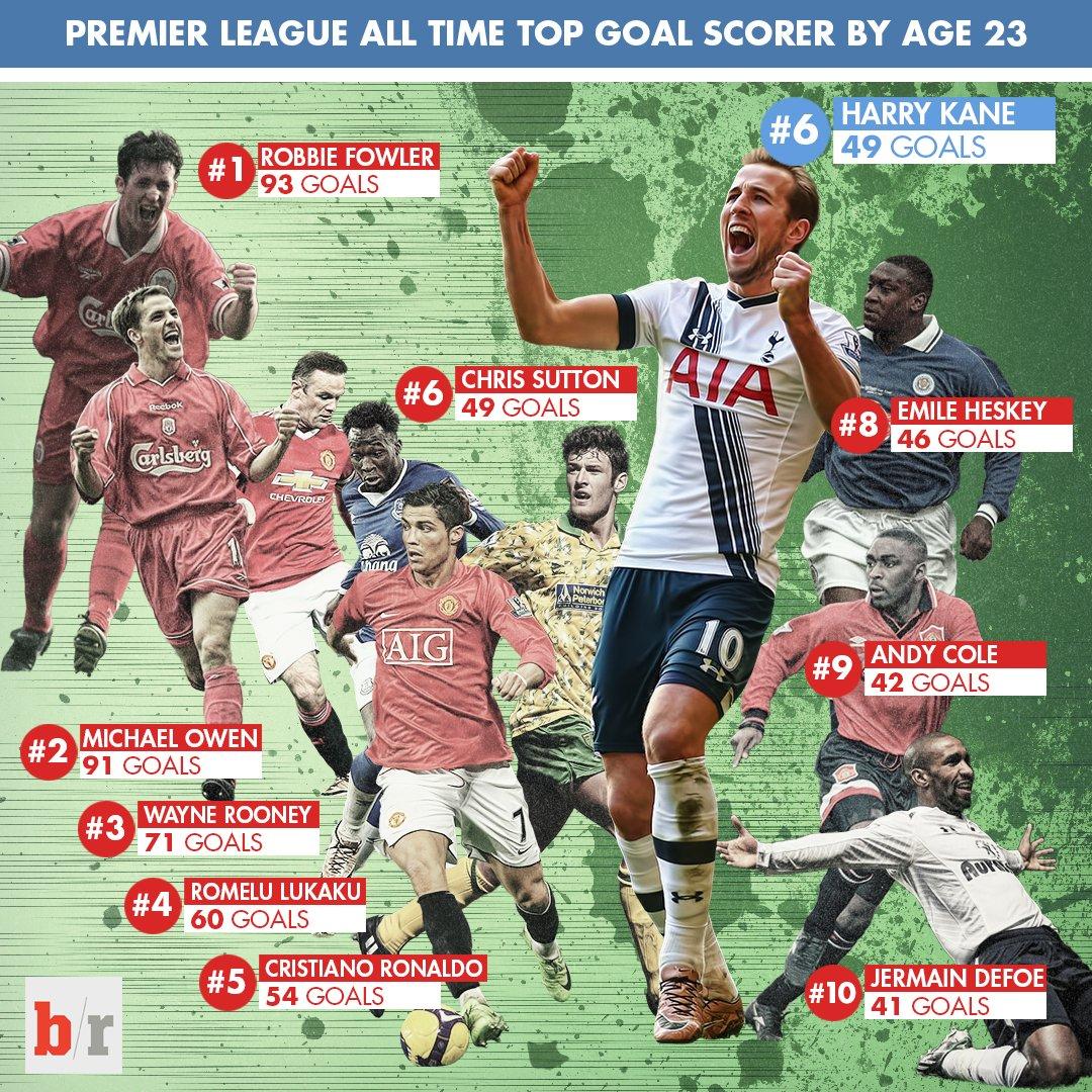 Skaitļi futbolā - Page 27 CocvCRFWcAAbAXS