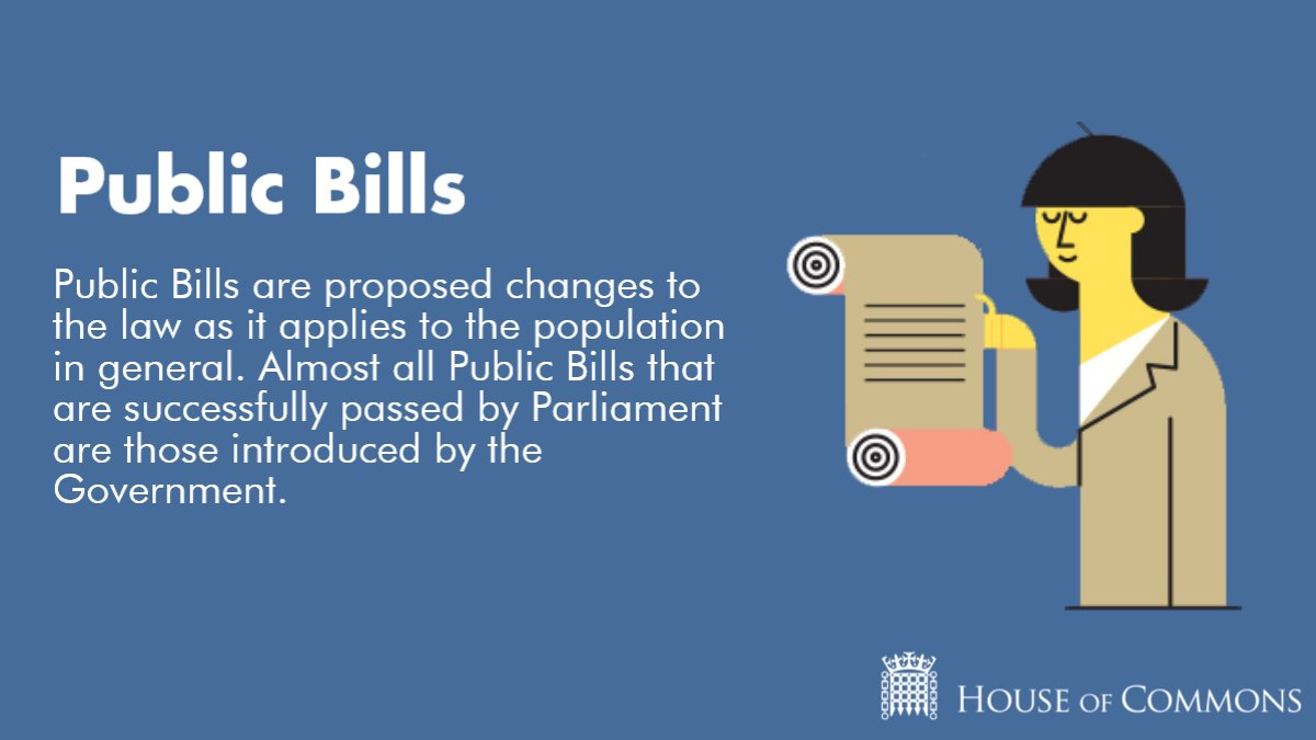 types of bills introduced in parliament Bills and laws bills (proposed laws) bills are proposals to make a new law or to change an existing one only parliament can pass a bill each bill goes through.
