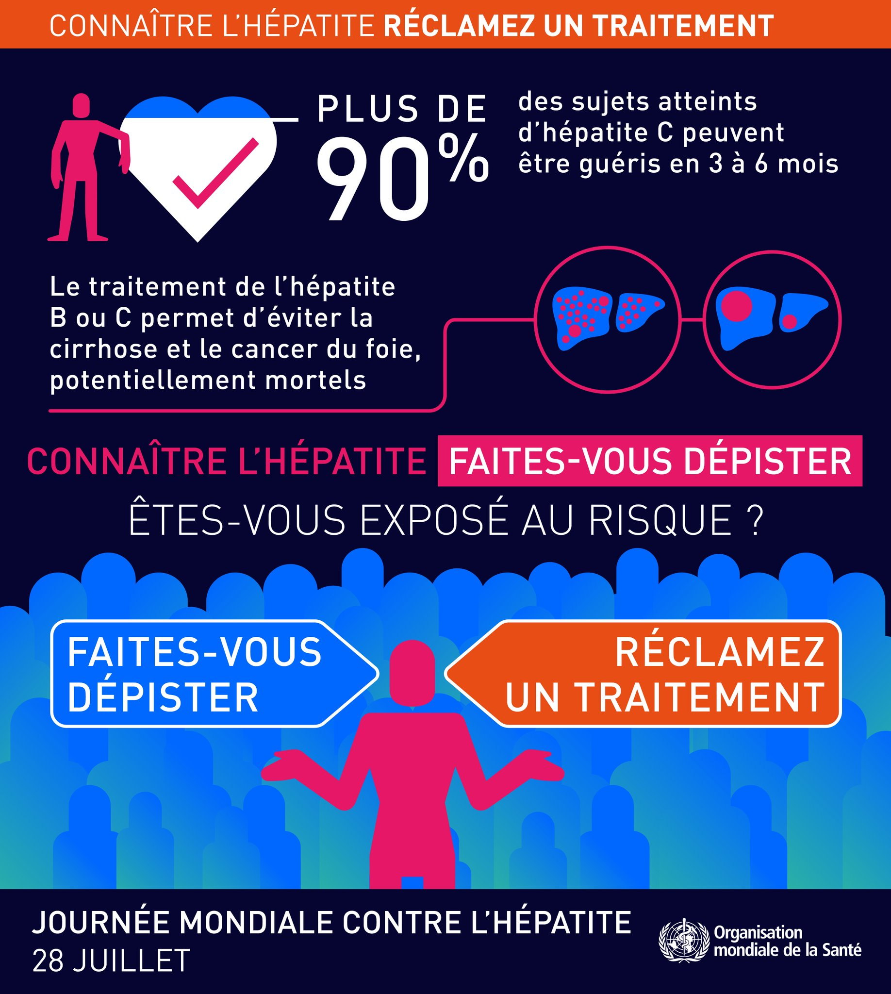 La #prévention et les #traitements sont la clé de l'élimination de l'#hépatite virale. #NOhep #WorldHepDay #Vaccins https://t.co/YoElSYcWjK