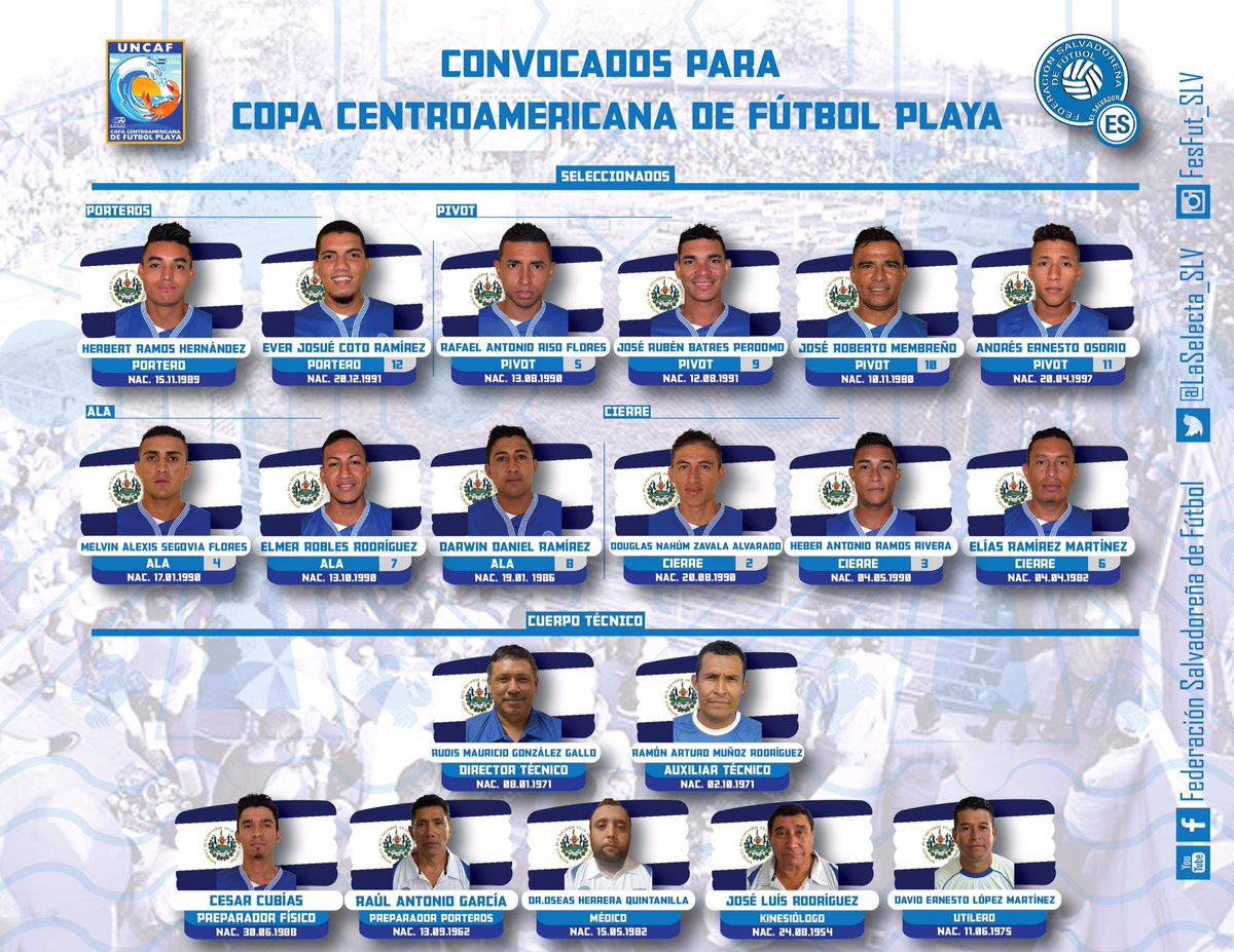 Torneo UNCAF 2016 en El Salvador. CoeCPtfUAAEhBdH