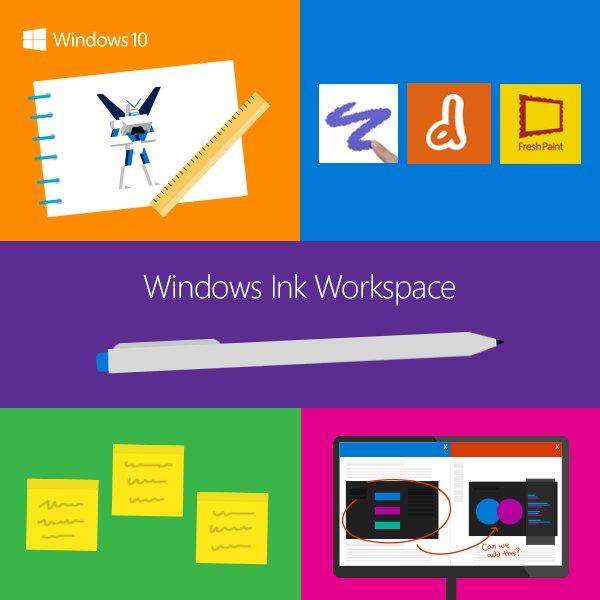 Microsoft Nz On Twitter Set Your Ideas In Motion W Windows Ink