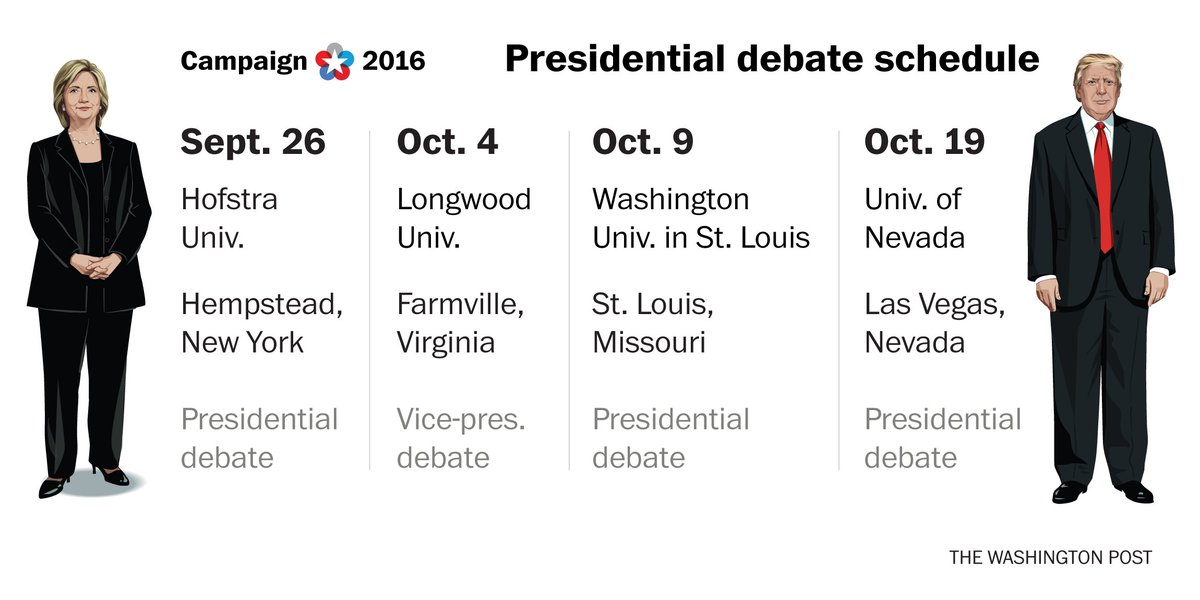 The general election has officially begun. Donald Trump and Hillary Clinton meet for their first debate Sept. 26. https://t.co/UlgIRRPQiH