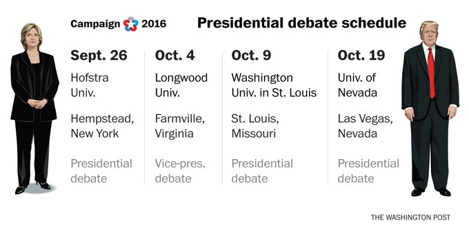 The general election has officially begun. Donald Trump and Hillary Clinton meet for their first debate Sept. 26.