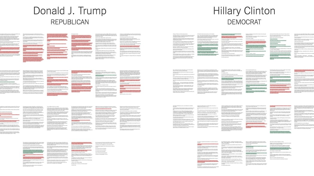 term papers comparing roosevelt and clinton Compare and contrasttheodore roosevelt and woodrow wilson principles based on their writings using the primary sources below, compare and contrast the two men's principles based on their writings, and then, using the textbook and at least one secondary source from the library's jstor or project muse databases, compare each presidents' political principles with his actions.