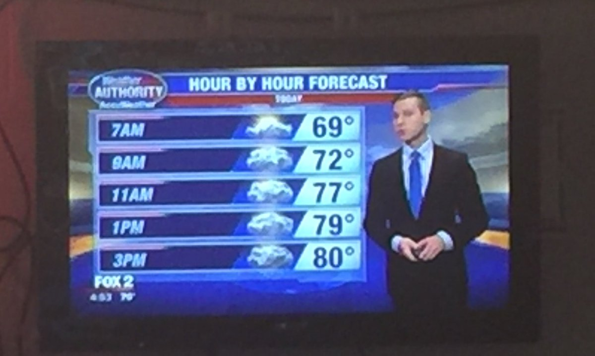 Our @dkevrafox2 puts your day cast together. Here's a look!