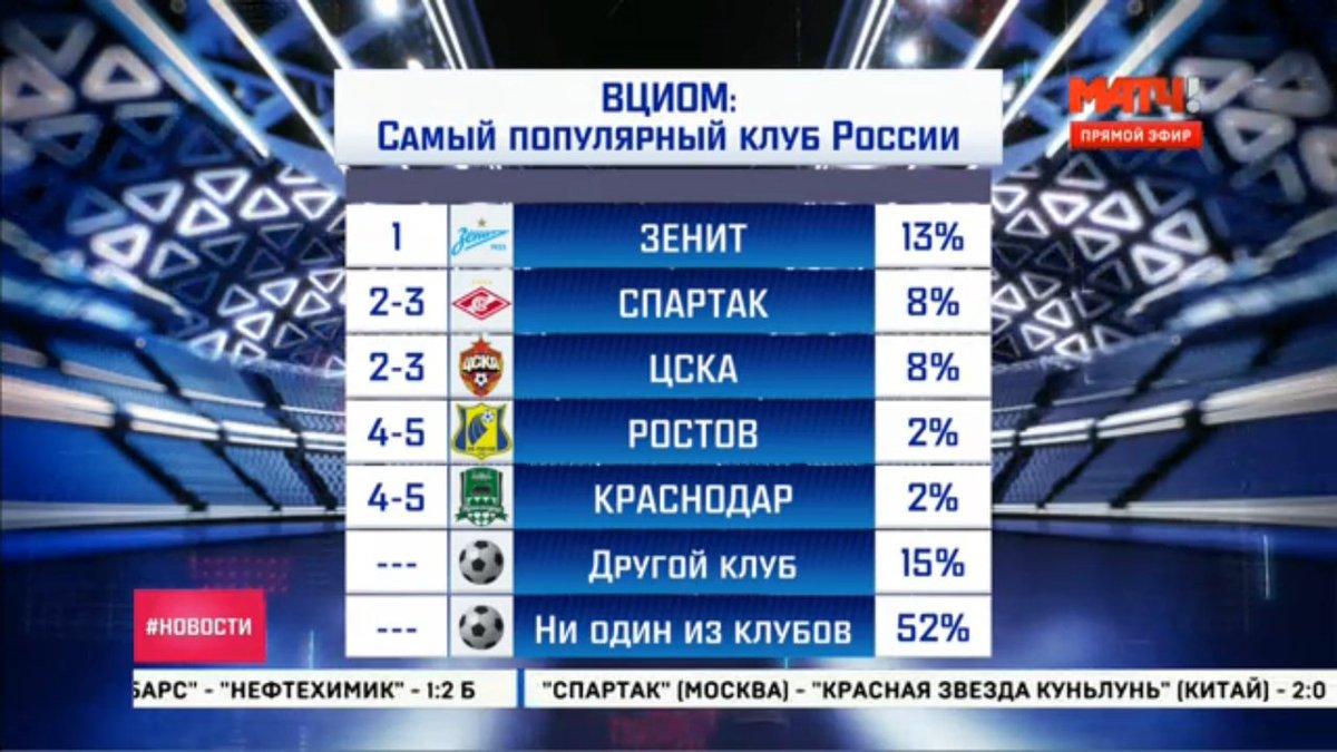 автомобили пробегом рейтинг клубов москвы по популярности 2016 АлиЭкспресс