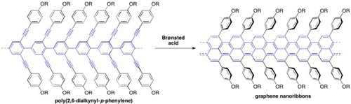 Alkyne benzannulation for synthesis of narrow and soluble graphene nanoribbons https://t.co/ds51qNkWzN https://t.co/my0djJZBcE