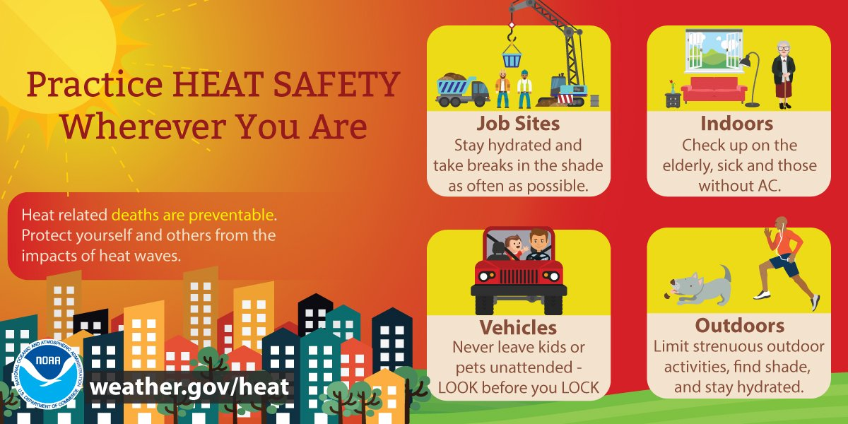 It's July in Texas - the heat is on. Protect yourself and your family from heat-related illness!