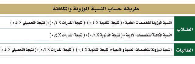 Dr Said Al Said On Twitter طريقة حساب النسبة الموزونة الثانوية مثلها مثل التحصيلي وماتبقى للقدرات