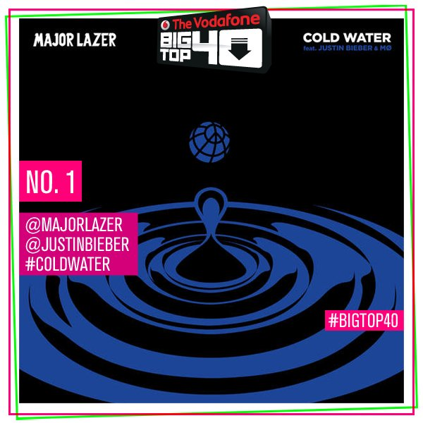 Congrats to @justinbieber @MAJORLAZER! This week's No.1 is #ColdWater