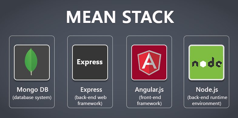 7 Good Reasons to use MEAN Stack in your next web project