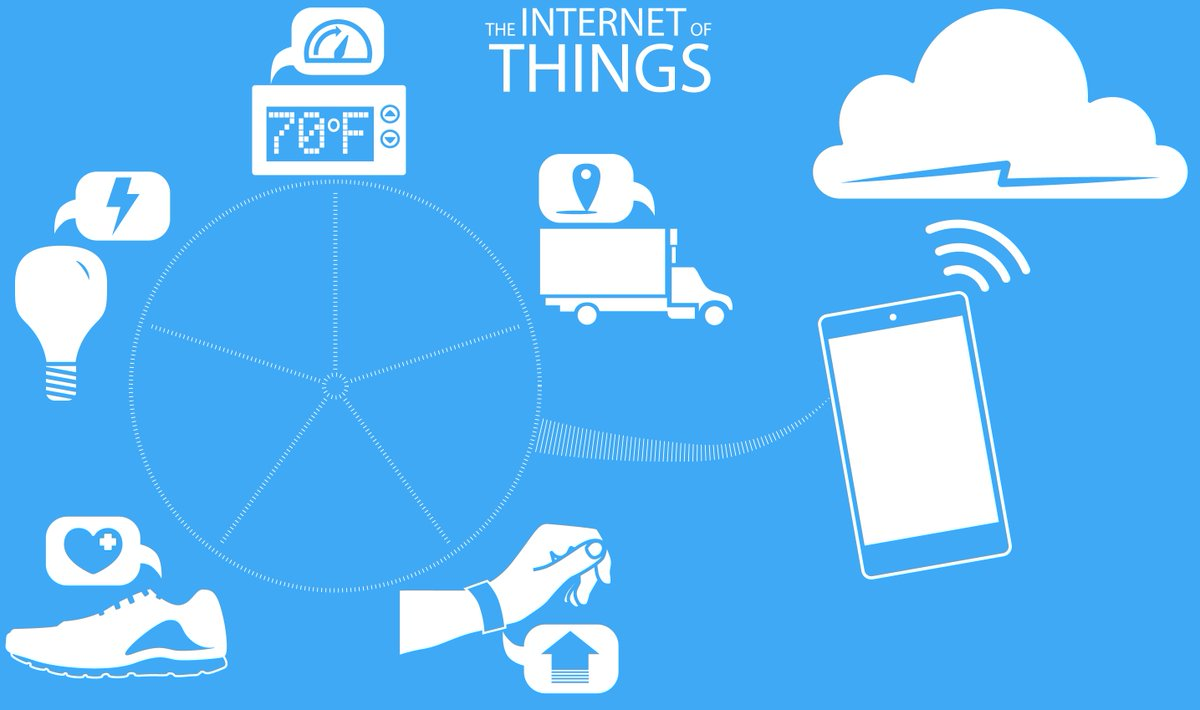 6 Ways in Which IoT Is Going To Sway Mobile Development!