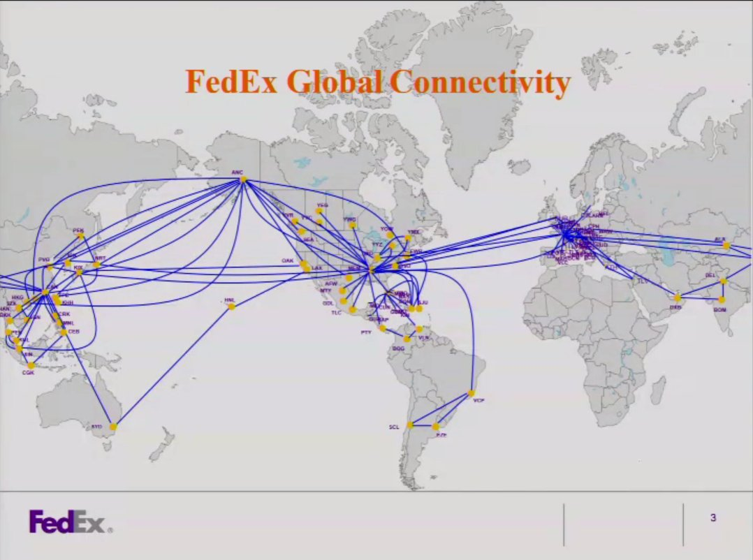 FedEx flight network