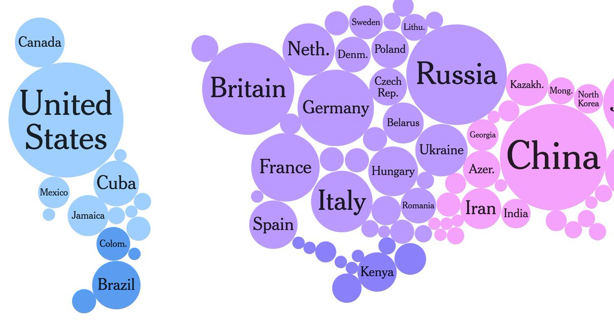 Dünya olimpiyat haritası. Hiçbir Arap ülkesi yok ve Türkiye de yok.. bi düşünün bakalım.. Gençlik ve Spor Bakanlığı https://t.co/cpEpn1thcX