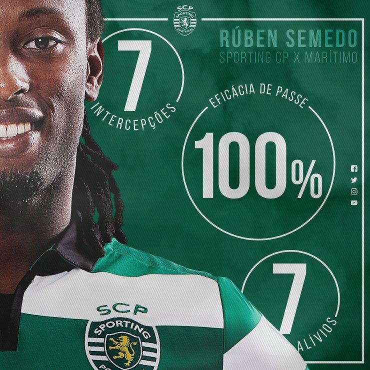 Uma autêntica muralha! Estes foram alguns dos números de Rúben Semedo no passado sábado.