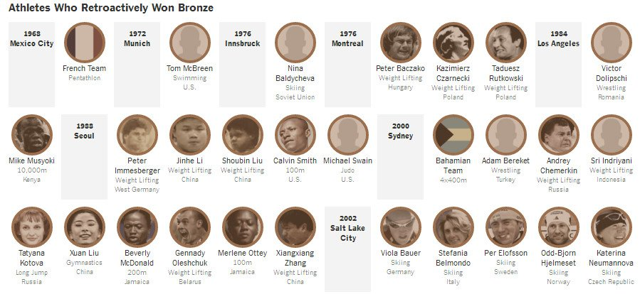 ◆↑ At least 54 athletes finally awarded #bronze, missed chances to stand on the stage as #Olympics medalist. ◆↓#銅メダル <br>http://pic.twitter.com/RIavYPY80C