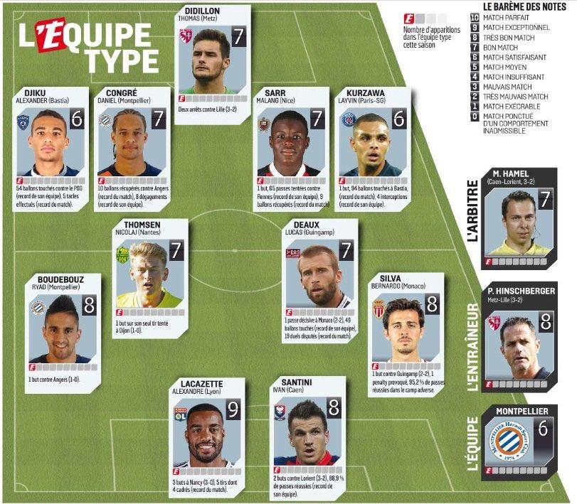 [1e journée de L1] SM Caen 3-2 FC Lorient - Page 2 Cp4f1RjWIAAxoDC