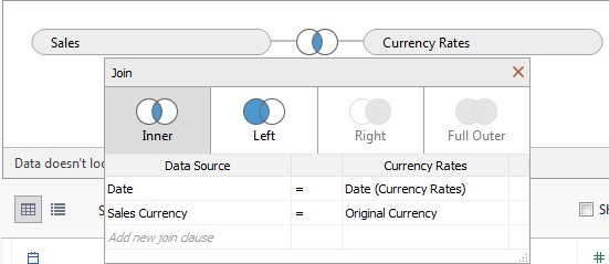Currency Conversion And Exchange