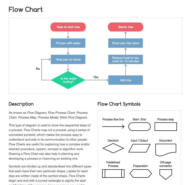 flowdiagram hashtag on Twitter