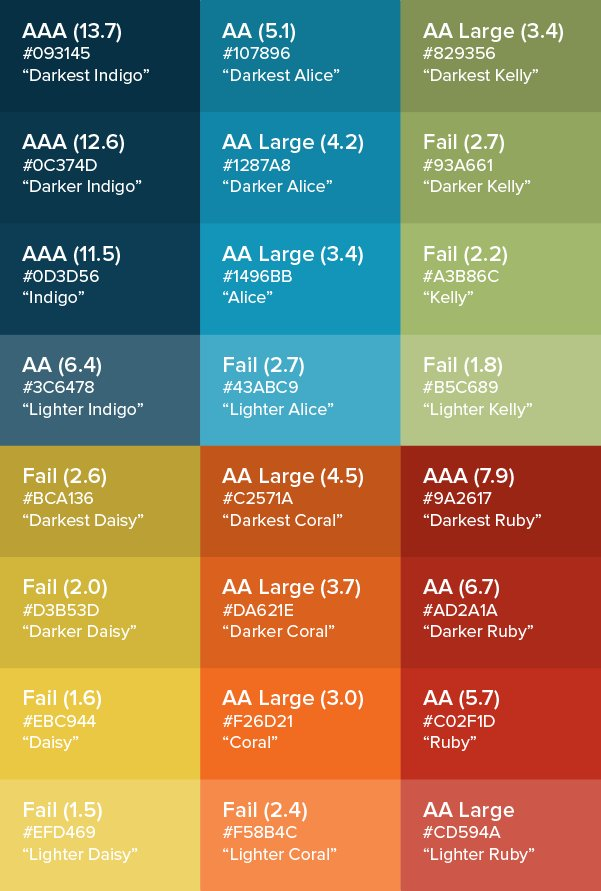 Color Contrast for Better Readability https://t.co/BTjr8d9wzS by @_troz #design #color https://t.co/zYWRZT5cPO