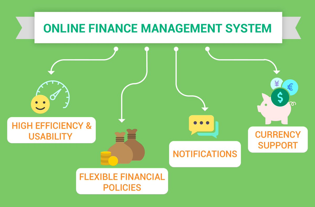 Online Finance Management System As Business Growth Driver
