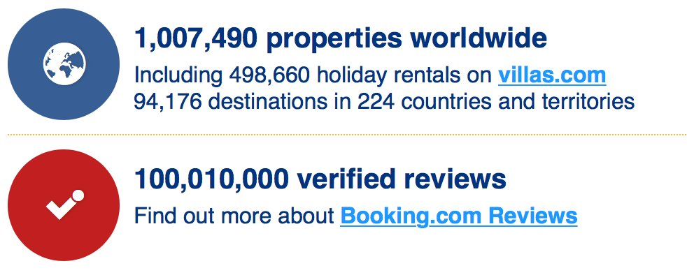 Big week at https://t.co/VaDoHrkUmL - we passed 100,000,000 reviews and 1,000,000 properties. Amazing milestones. https://t.co/dSzVp1ShK5