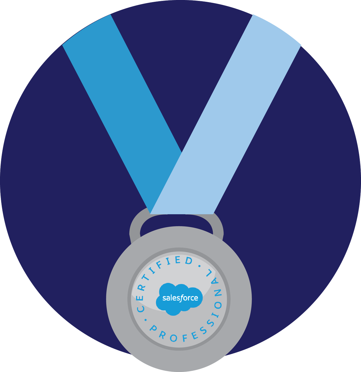Daniel Peter On Twitter The First 1000 People To Get A Salesforce