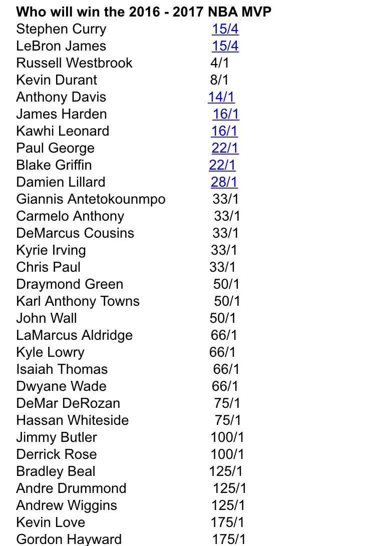 dwyane wade, jimmy butler make bovada's mvp odds list
