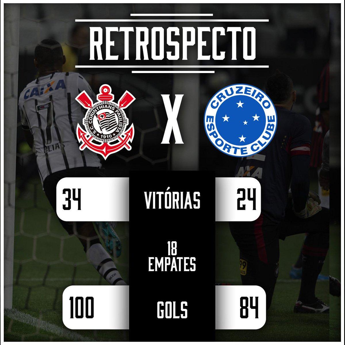 Corinthians Twitterren Hoje Timão X Cruzeiro Se Enfrentam