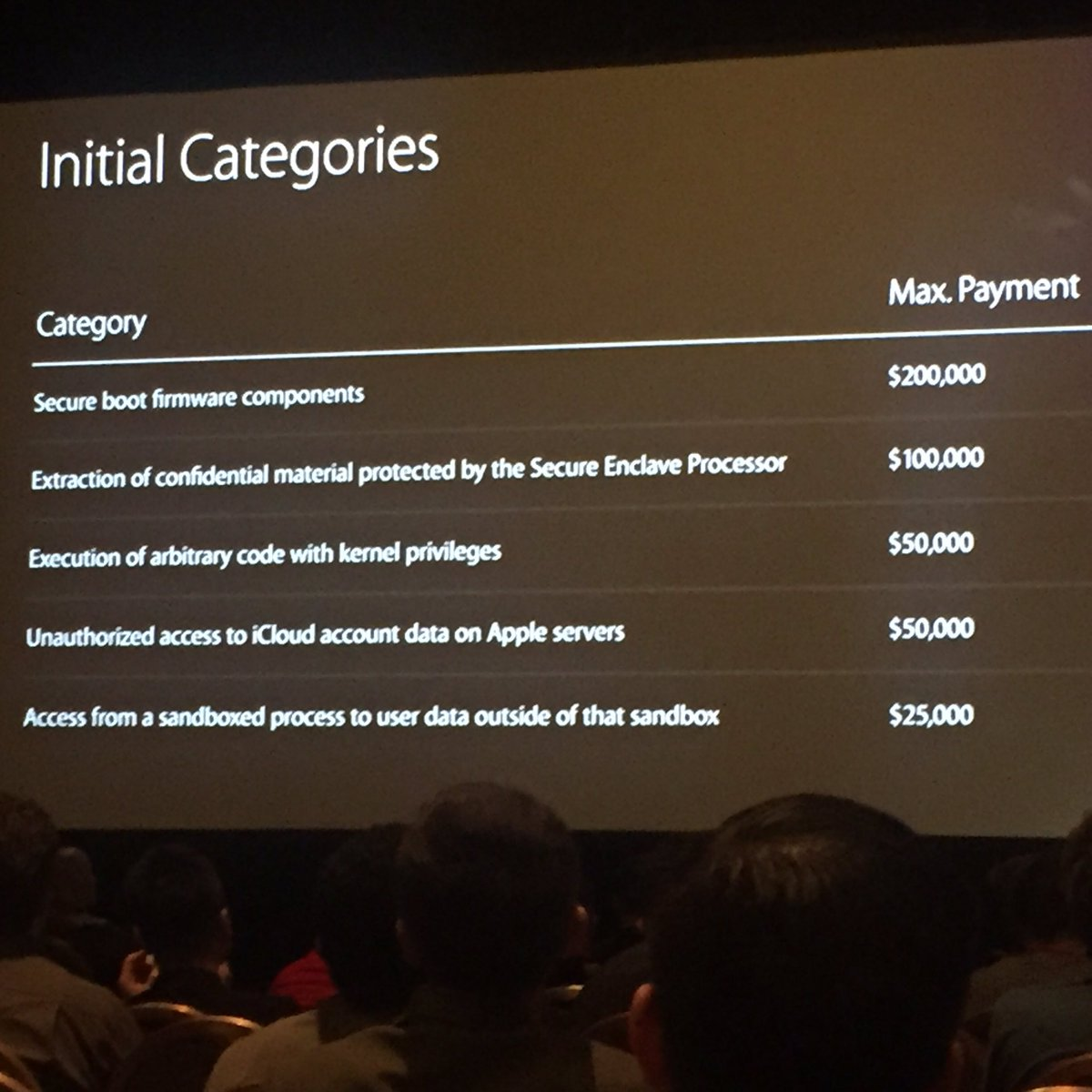 Apple just announced their first security bounty https://t.co/byaloNAkvJ
