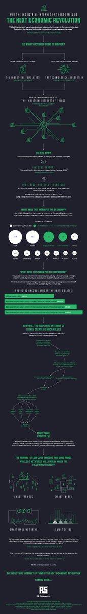 IoT the next economic revolution