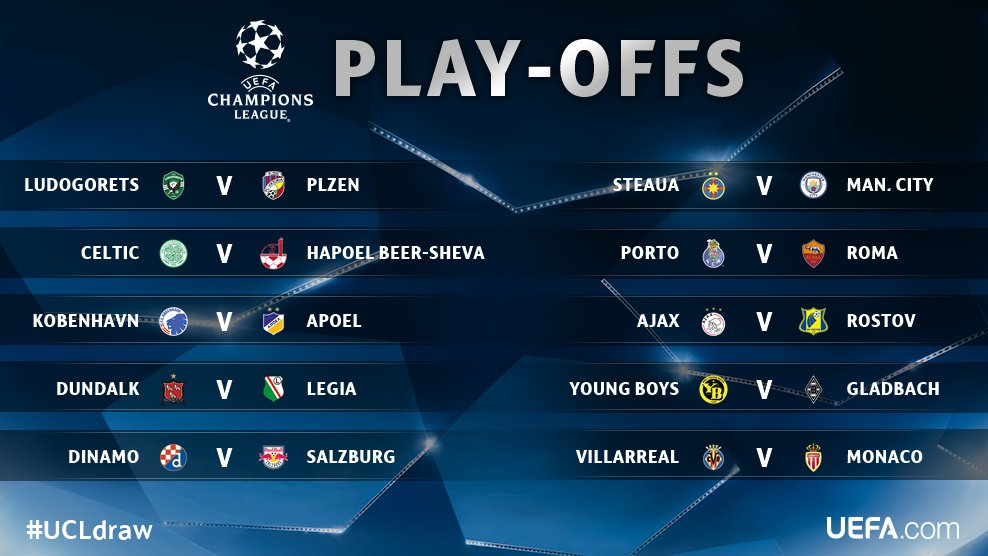 Le partite play-off di Champions League 2016-17