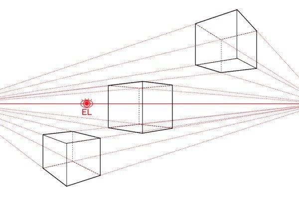 専門学校で20年以上の講師経験のある椎名先生から『パース』の知識を学んでみませんか? この夏、一点透視や二点透視のスキルを自分の武器に変えていきましょう!  授業の詳細はこちら▼